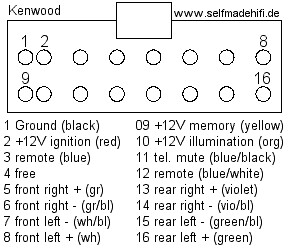 jvc kd r200 wiring diagram 2 active pickup harness 26 images 1469548639 4827e6b806 v 0 00 civic need help my new radio honda tech lh300