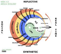 Media_Ecology_Jan_Herder
