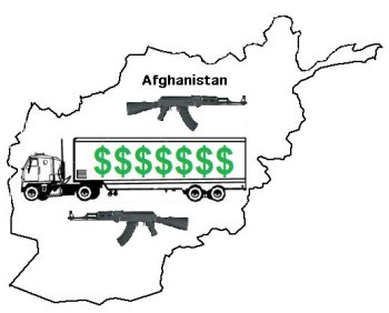 U.S. Funds Afghan Warlords