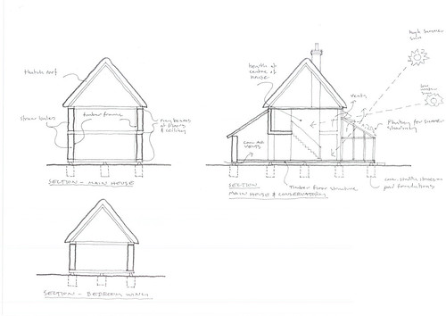 Nigel Keen's original pencil sketches for Brambledown
