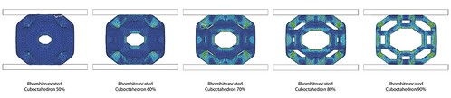 Von Mises Distribution - Rhombitruncated Cuboctahedron