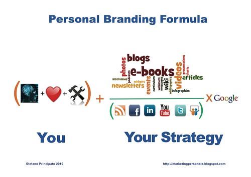 Personal Branding Formula