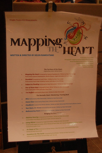 mapping the heart sign