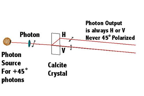 Polarized crystals