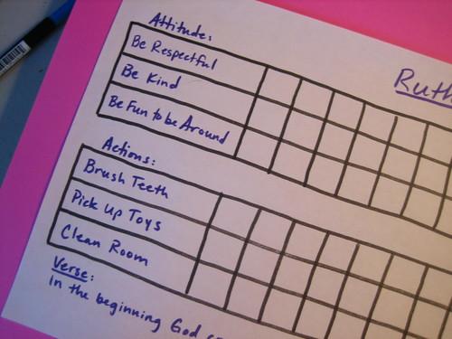 chore chart close up