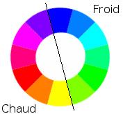 Lharmonie des couleurs  Aurone
