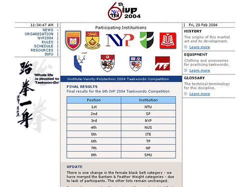 IVP 2004 - Taekwondo