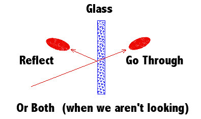 Tilted Glass