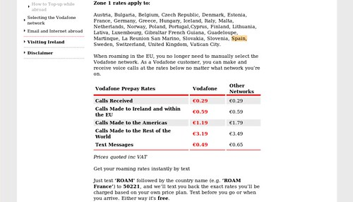 Vodafone pricing for Spain