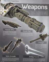 Halo 3 Weapons