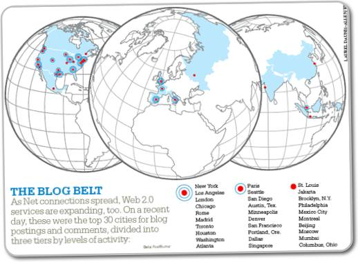 Mapa blogeril
