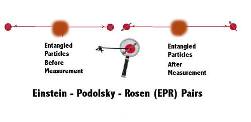EPR image