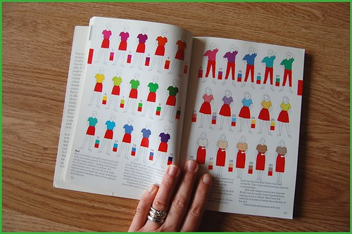 showing your colors: a designers guide to coordinating your wardrobe, by jeanne allen