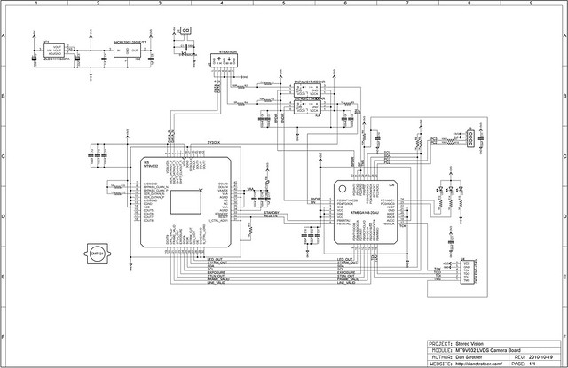 MT9V032 camera board - schematic