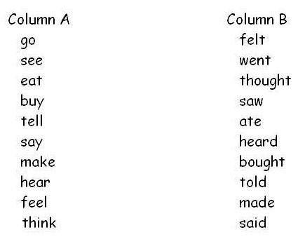 Grammar Worksheet Past Tense Of Irregular Verbs Free English