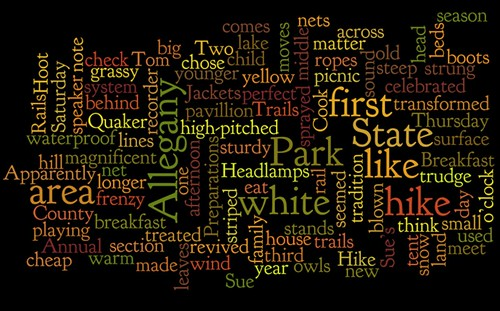 Wordle: WinterWoman Hikes