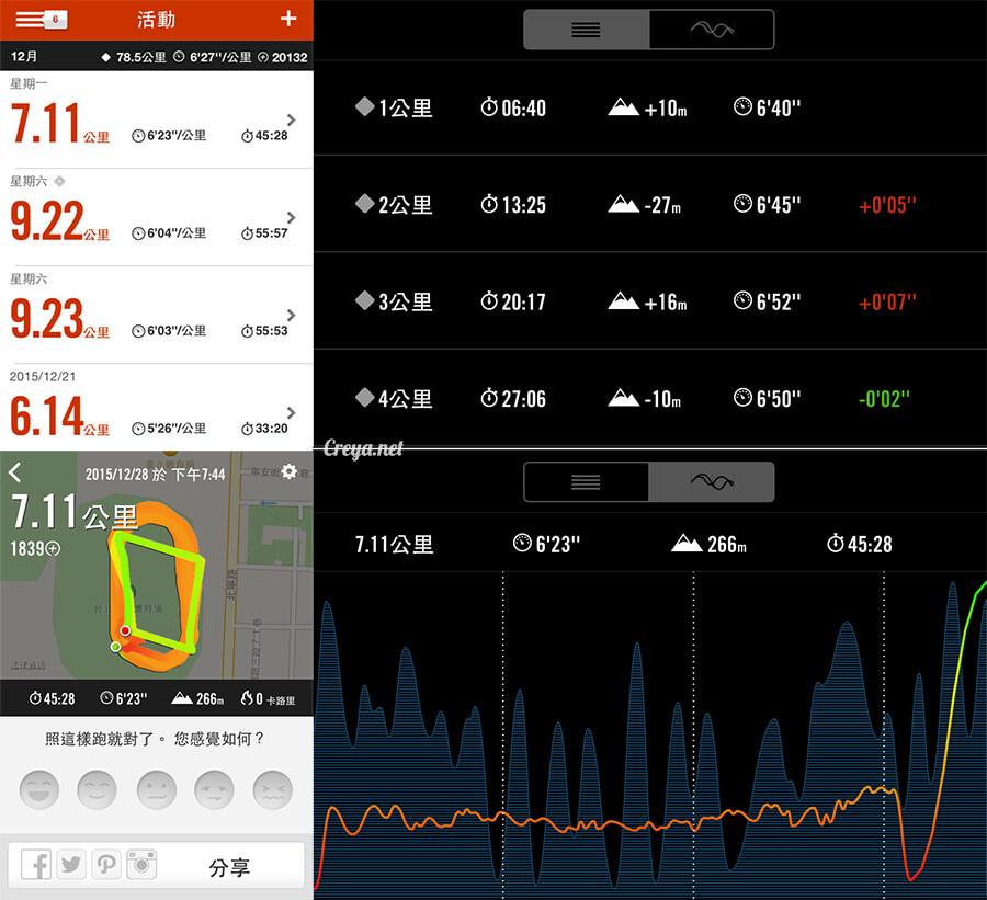 2015.12.30| 跑腿小妞| EPSON RUNSENSE SF-810 與 NIKE+ RUNNING 數據同步一家親 10