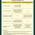 ambika-florence-park-all-towers-subvention-payment-plan