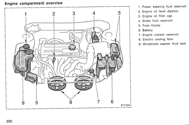 Toyota Corolla Engine Compartment Diagram, Toyota, Free