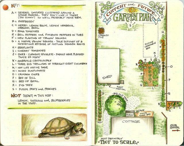 Garden Journal: Plans