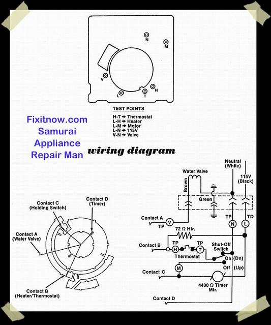 Whirlpool Indoor Ice Maker Diagram, Whirlpool, Free Engine