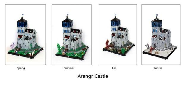 Arangr Castle
