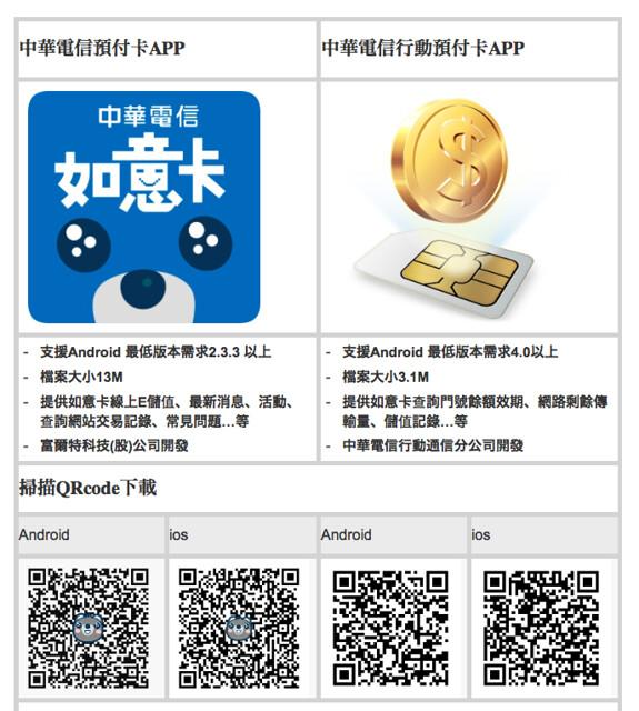 中華電信app