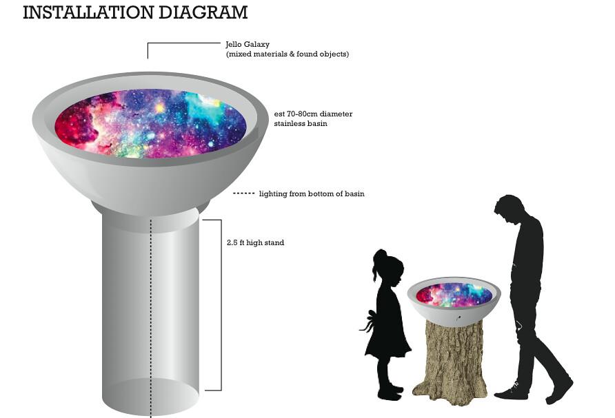 Installation Diagram Iya Regalario _ Gringo Benedicto