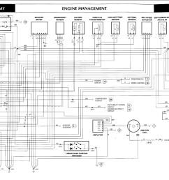 1993 xjs wiring diagram wiring diagram toolbox1993 xjs wiring diagram data wiring diagram 1993 xjs wiring [ 1194 x 773 Pixel ]