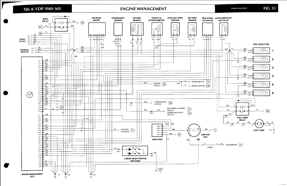 hight resolution of jaguar xj40 wiring diagram
