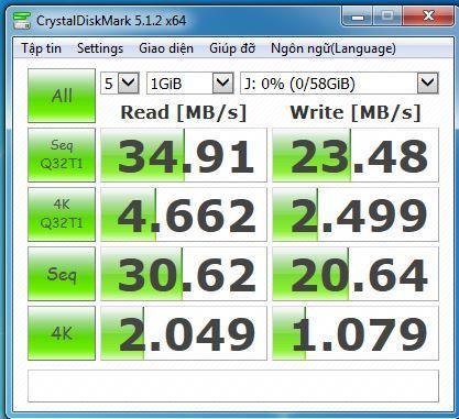 benchmark cổng USB 2.0