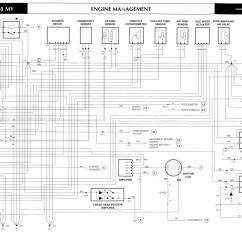 Pajero Wiring Diagram Pdf Ford Mondeo Mk2 Radio 99 Mitsubishi Montero Fuse Box Library