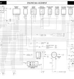 jaguar xf wiring diagram diagram data schema exp jaguar wiring diagrams jaguar wiring diagrams [ 1192 x 772 Pixel ]