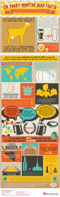 FINAL_MC-20-Toast-Worthy-Beer-Facts-Infographic-1