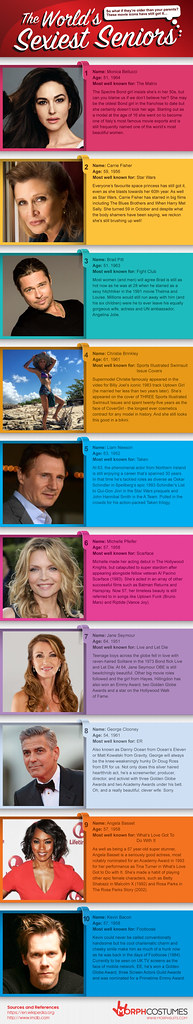 The-Worlds-Sexiest-Seniors-Infographic-3