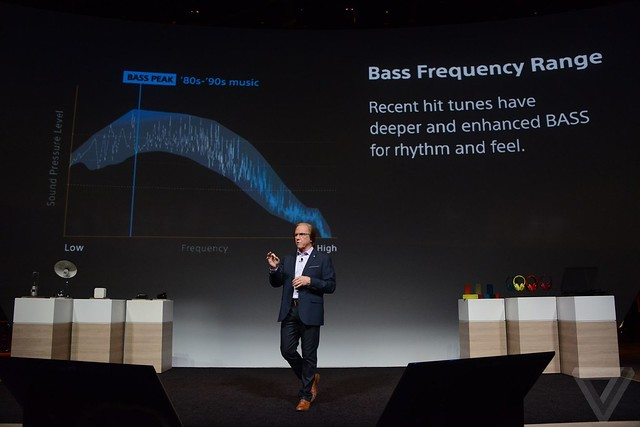 Sony CES keynote - peak occurs with rave