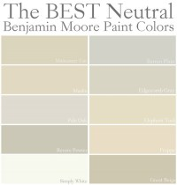 Living After Midnite: Why You Should Paint Your Walls a ...