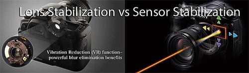 Lens vs Sensor