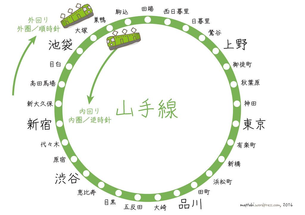 maptabi — 【JR東日本交通】山手線+沿線景點