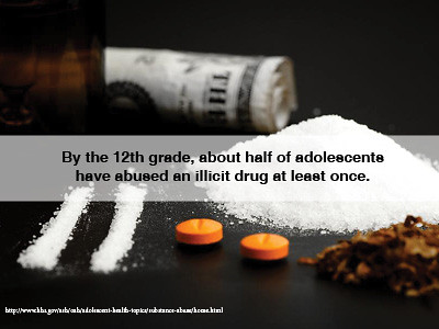 illicit drug abuse stat