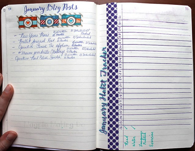 Blog posts and habit tracker