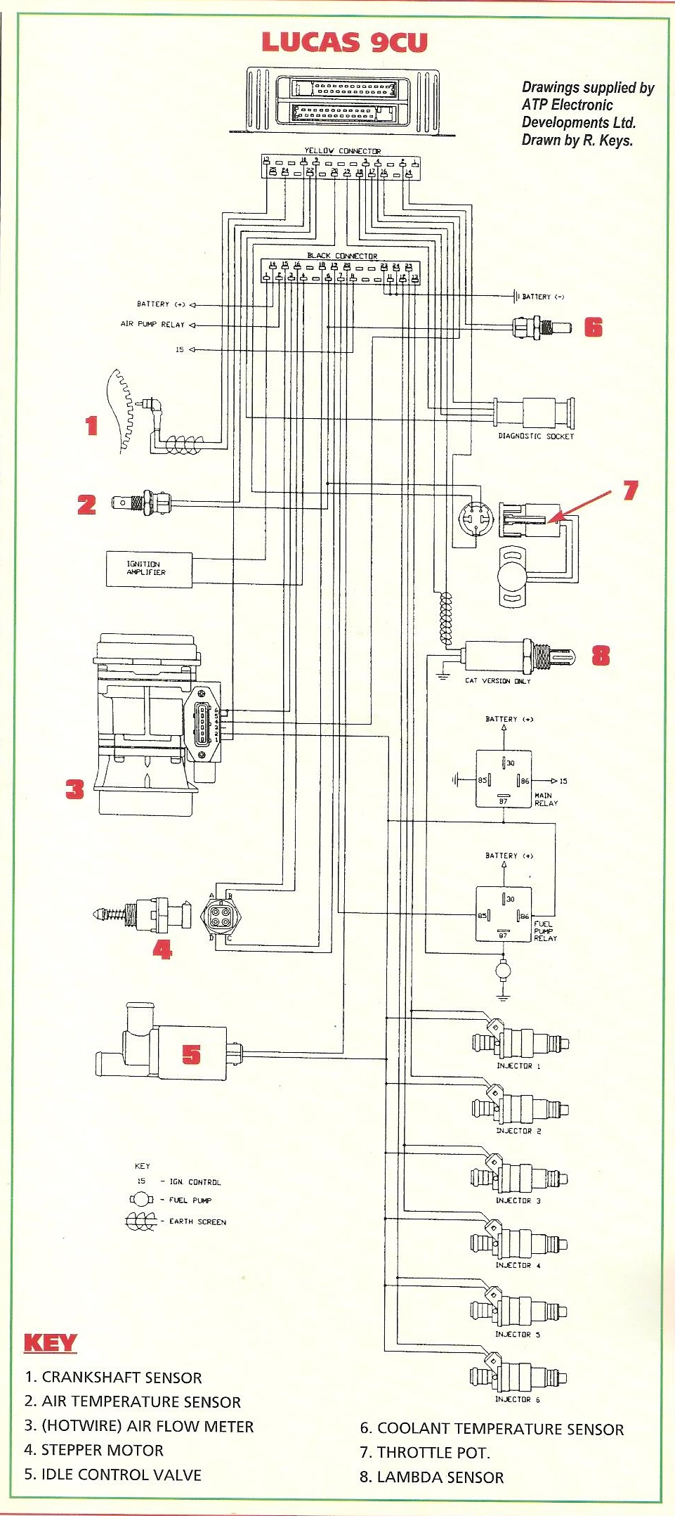 medium resolution of ecu wiring schematic xj40 image