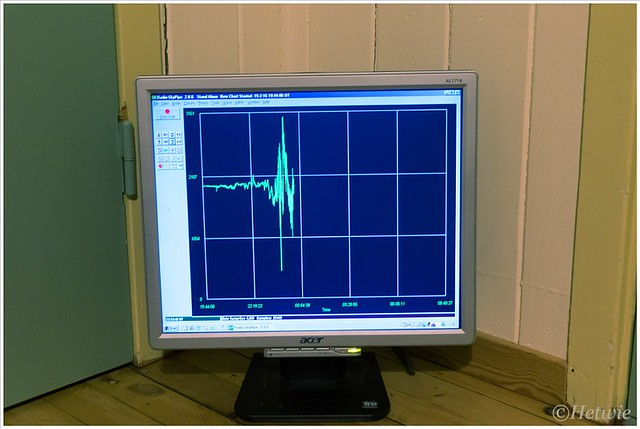 Monitor met meting (HP003328)