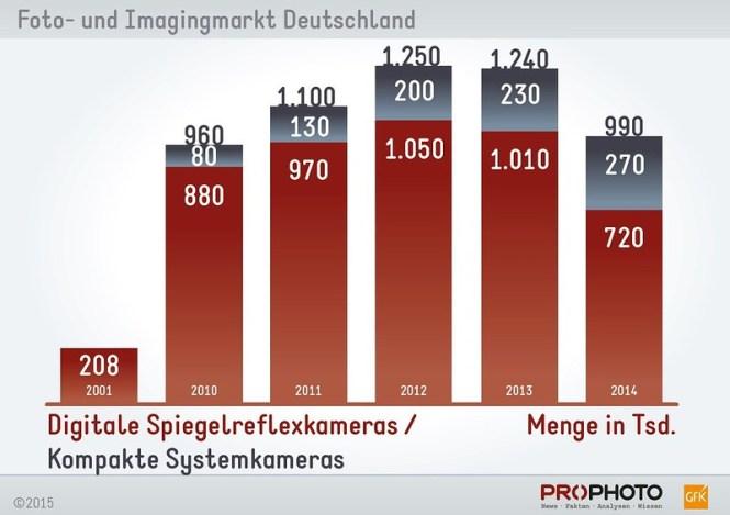 large_Fotomarkt_2-5d53fbaa48478033