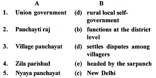 ICSE Solutions for Class 6 History and Civics - History - Rural Local Self-Government-101