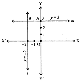 rd-sharma-class-10-solutions-chapter-3-pair-of-linear-equations-in-two-variables-ex-3-2-41