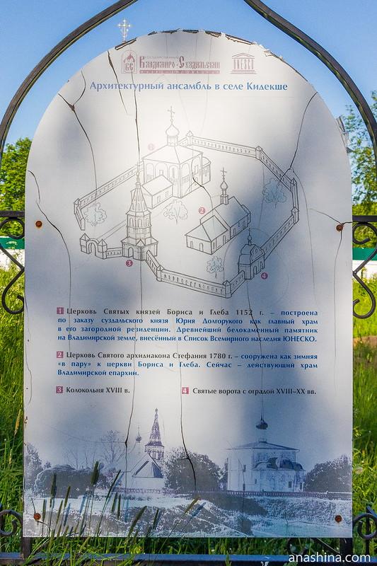 Схема архитектурного ансамбля в Кидекше