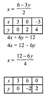 rd-sharma-class-10-solutions-chapter-3-pair-of-linear-equations-in-two-variables-ex-3-2-11