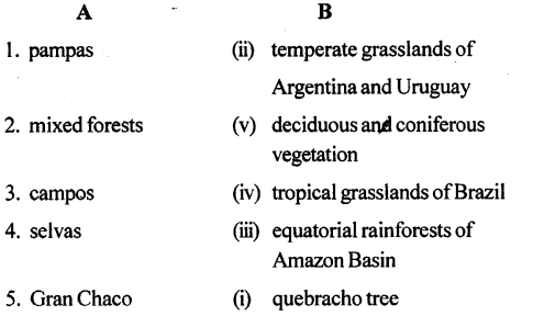 ICSE Solutions for Class 6 Geography Voyage - South America Climate, Natural Vegetation, Wildlife Mmeral and Power Resources4.1
