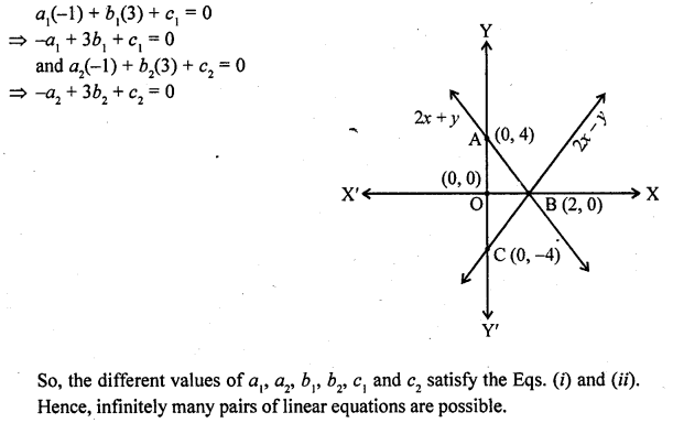rd-sharma-class-10-solutions-chapter-3-pair-of-linear-equations-in-two-variables-ex-3-3-53.1